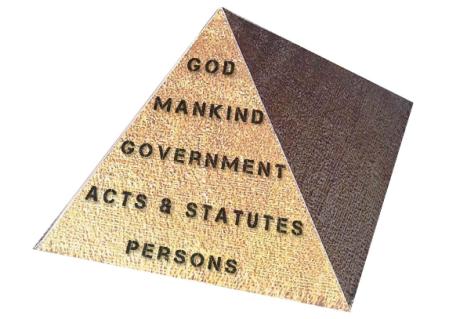 Structure de l'autorité - Guide du Souverain