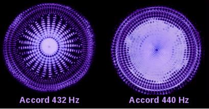 432-Hz Tuning (fr)