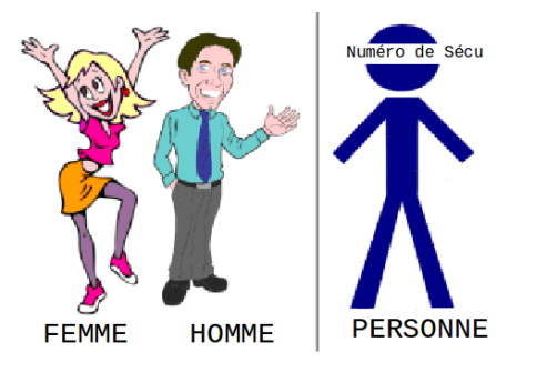 homme-femme-personne