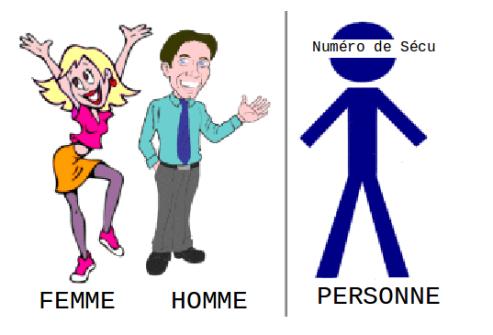homme-femme-personne