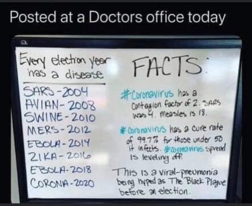 Posted by a doctor